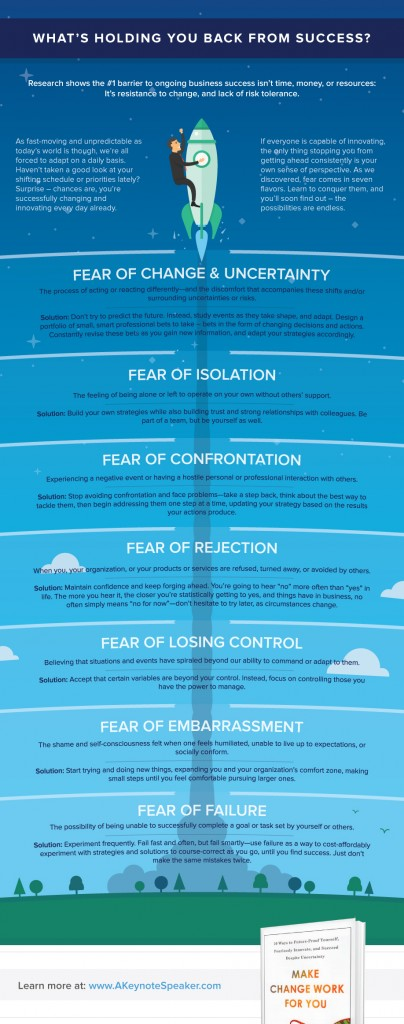 holding-you-back-fear_infographic_A