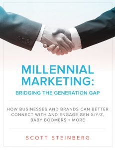 Millennial Marketing Experts